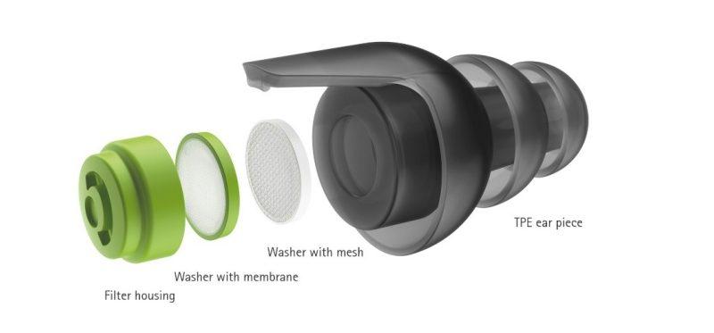 Ny type høreværn: Serenity Choice